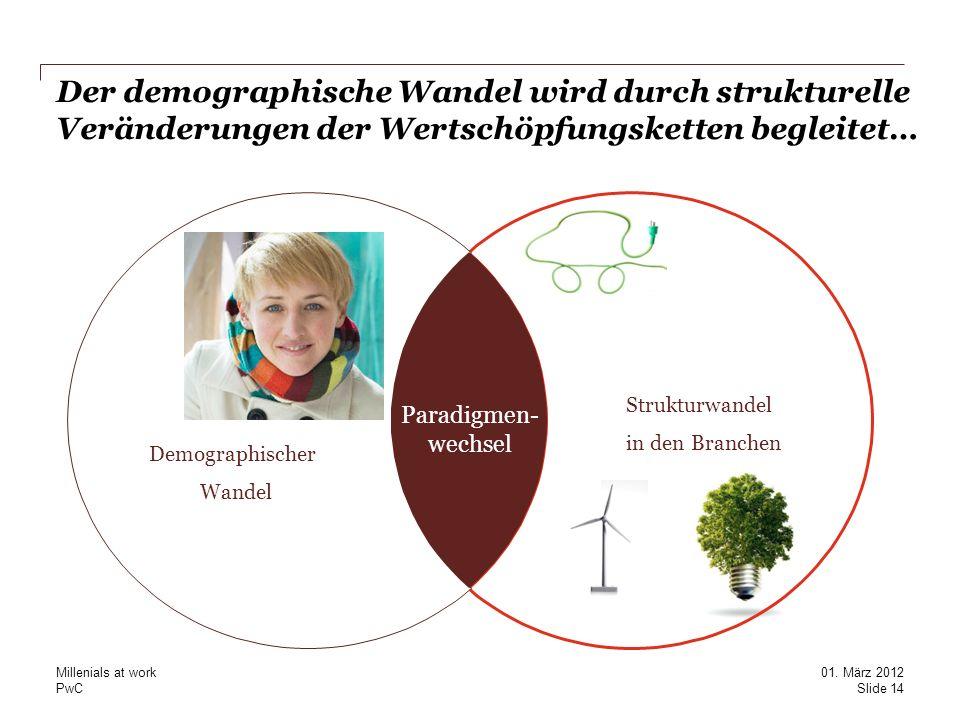 PwC Der demographische Wandel wird durch strukturelle Veränderungen der Wertschöpfungsketten begleitet… Paradigmen- wechsel Demographischer Wandel Str