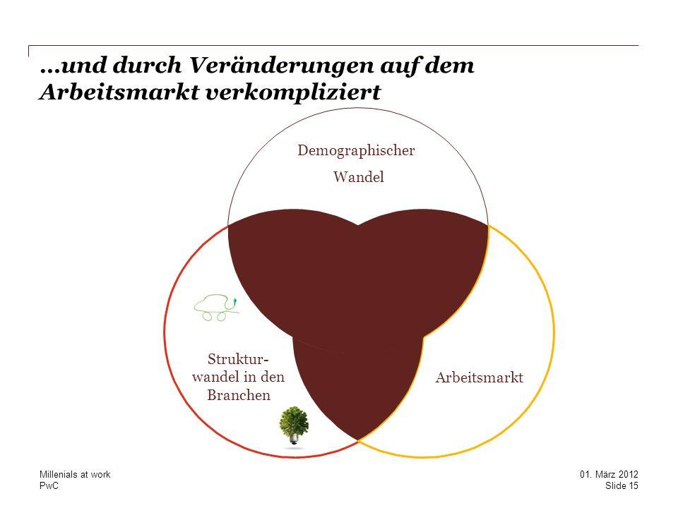 PwC …und durch Veränderungen auf dem Arbeitsmarkt verkompliziert Arbeitsmarkt Struktur- wandel in den Branchen Demographischer Wandel Slide 15 01. Mär