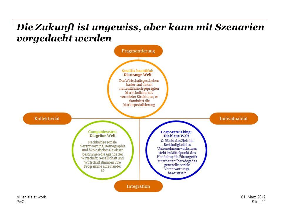 PwC Die Zukunft ist ungewiss, aber kann mit Szenarien vorgedacht werden Slide 20 01. März 2012 Millenials at work