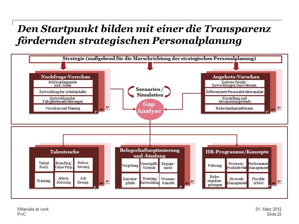 PwC Den Startpunkt bilden mit einer die Transparenz fördernden strategischen Personalplanung Slide 22 01. März 2012 Millenials at work
