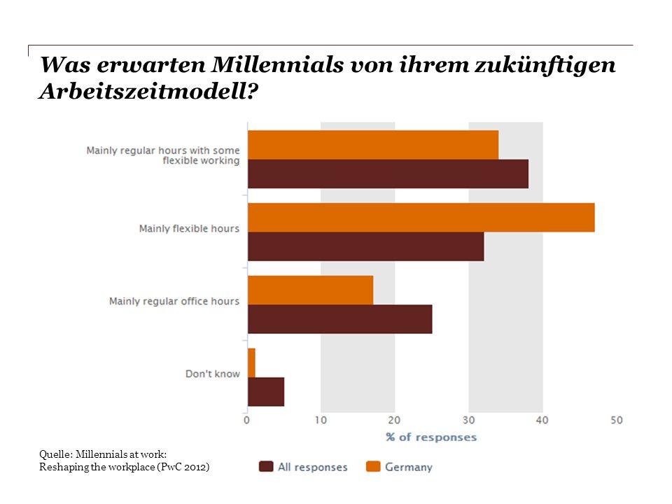 PwC Was erwarten Millennials von ihrem zukünftigen Arbeitszeitmodell? Slide 9 01. März 2012 Millenials at work Quelle: Millennials at work: Reshaping