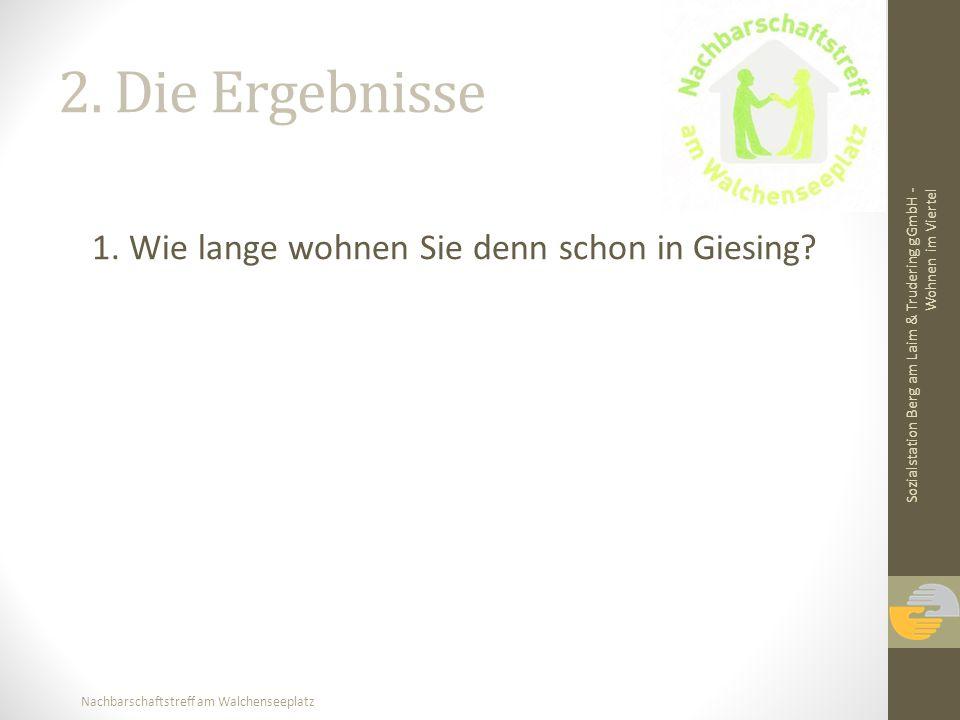 Nachbarschaftstreff am Walchenseeplatz 2. Die Ergebnisse 1. Wie lange wohnen Sie denn schon in Giesing? Sozialstation Berg am Laim & Trudering gGmbH -