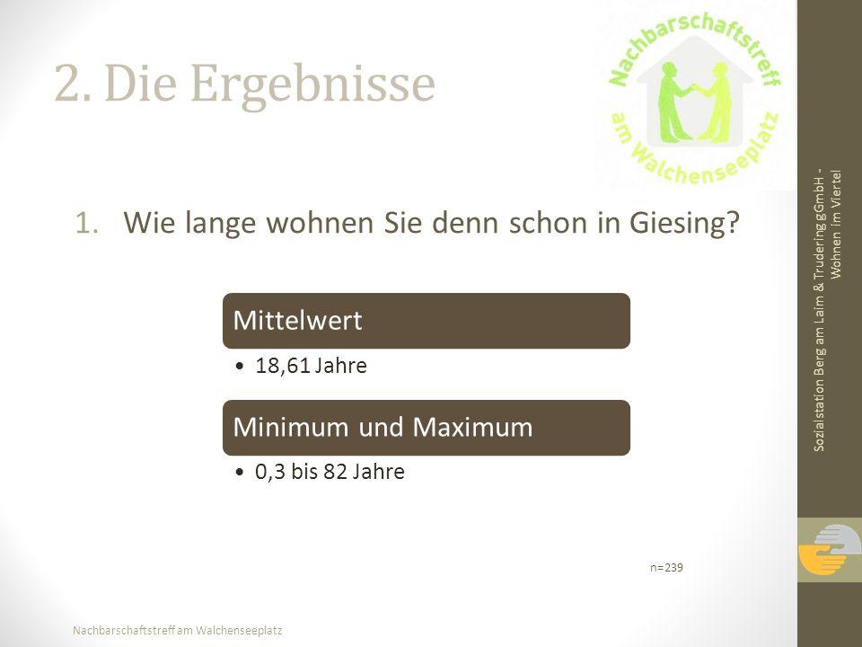 Nachbarschaftstreff am Walchenseeplatz 2. Die Ergebnisse 1.Wie lange wohnen Sie denn schon in Giesing? Sozialstation Berg am Laim & Trudering gGmbH -