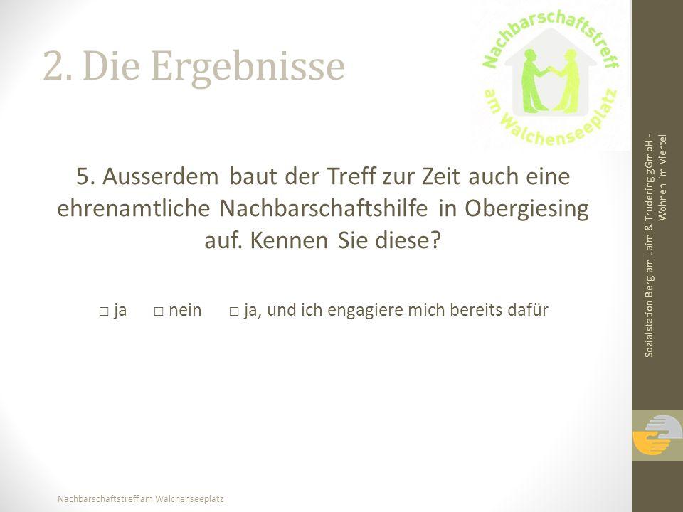 Nachbarschaftstreff am Walchenseeplatz 2. Die Ergebnisse 5. Ausserdem baut der Treff zur Zeit auch eine ehrenamtliche Nachbarschaftshilfe in Obergiesi