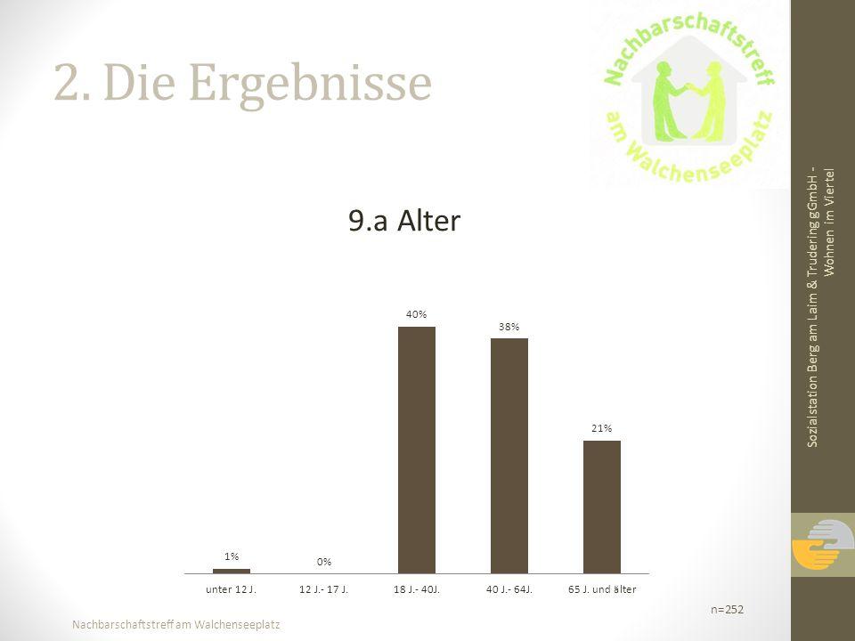 Nachbarschaftstreff am Walchenseeplatz 2. Die Ergebnisse 9.a Alter Sozialstation Berg am Laim & Trudering gGmbH - Wohnen im Viertel n=252