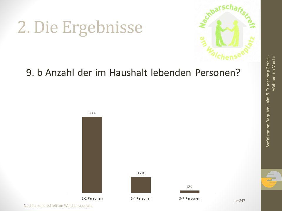 Nachbarschaftstreff am Walchenseeplatz 2. Die Ergebnisse 9. b Anzahl der im Haushalt lebenden Personen? Sozialstation Berg am Laim & Trudering gGmbH -