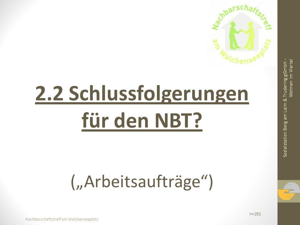 Nachbarschaftstreff am Walchenseeplatz 2.2 Schlussfolgerungen für den NBT? (Arbeitsaufträge) Sozialstation Berg am Laim & Trudering gGmbH - Wohnen im