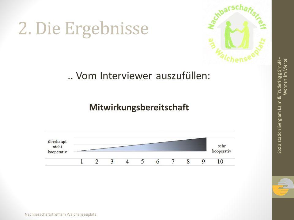Nachbarschaftstreff am Walchenseeplatz 2. Die Ergebnisse.. Vom Interviewer auszufüllen: Mitwirkungsbereitschaft Sozialstation Berg am Laim & Trudering