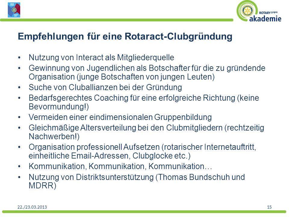 22./23.03.201315 Empfehlungen für eine Rotaract-Clubgründung Nutzung von Interact als Mitgliederquelle Gewinnung von Jugendlichen als Botschafter für
