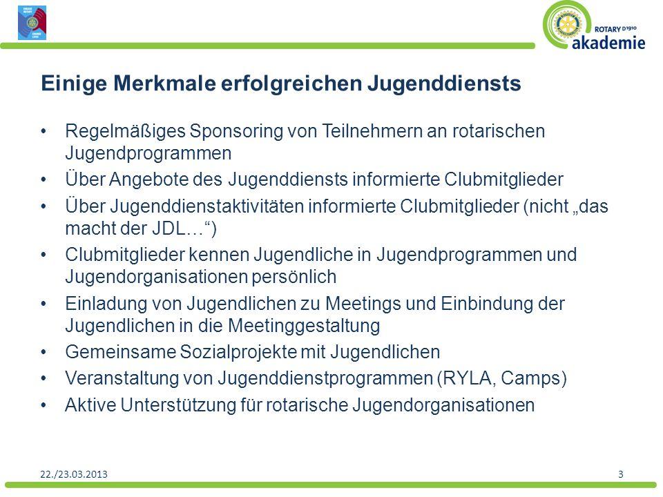 Regelmäßiges Sponsoring von Teilnehmern an rotarischen Jugendprogrammen Über Angebote des Jugenddiensts informierte Clubmitglieder Über Jugenddienstak