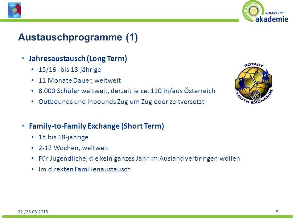 22./23.03.20135 Austauschprogramme (1) Jahresaustausch (Long Term) 15/16- bis 18-jährige 11 Monate Dauer, weltweit 8.000 Schüler weltweit, derzeit je