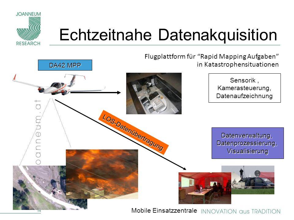 14 Mobile Einsatzzentrale LOS-Datenübertragung Flugplattform für Rapid Mapping Aufgaben in Katastrophensituationen Sensorik, Kamerasteuerung,Datenaufz