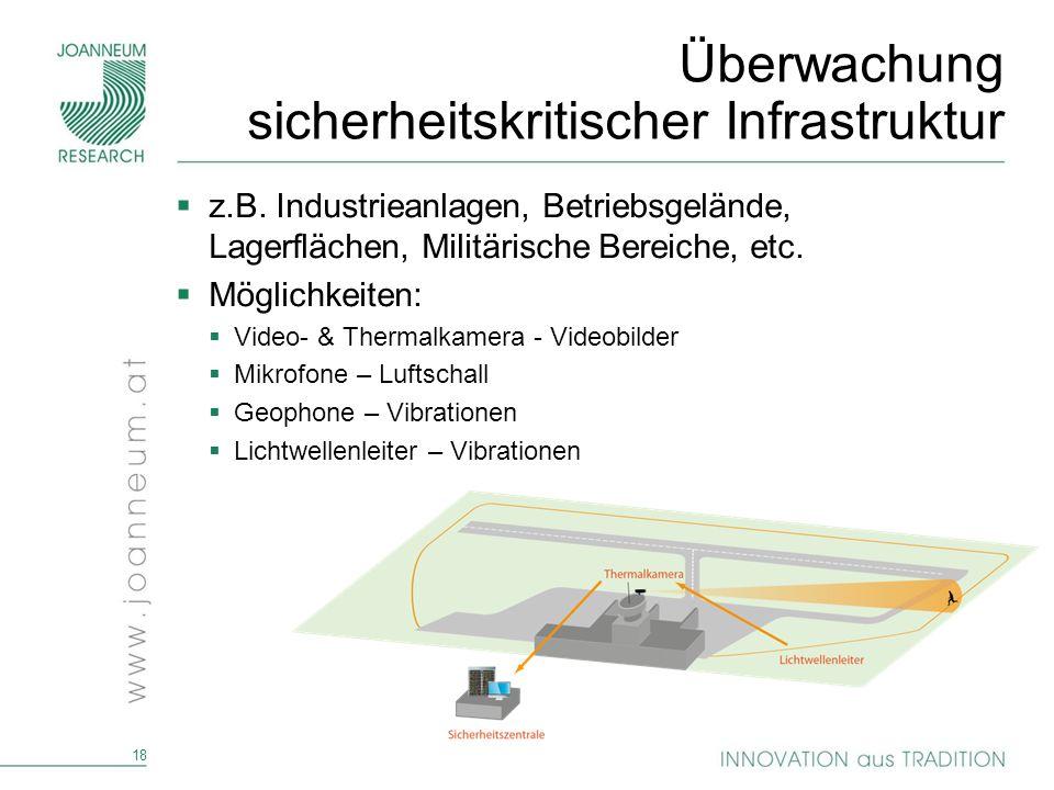 18 Überwachung sicherheitskritischer Infrastruktur z.B. Industrieanlagen, Betriebsgelände, Lagerflächen, Militärische Bereiche, etc. Möglichkeiten: Vi