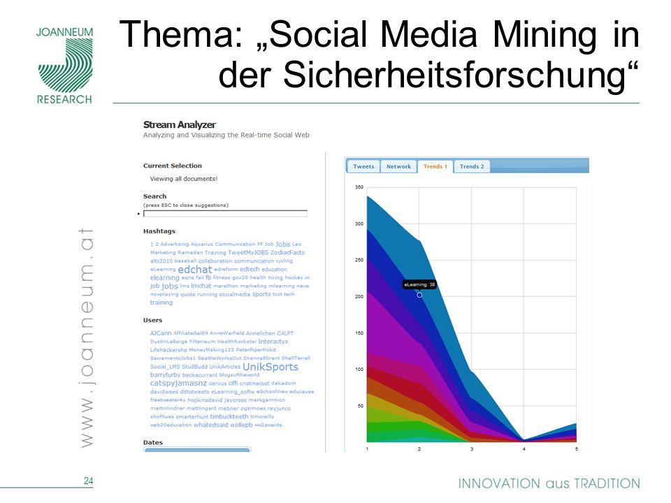 24 Thema: Social Media Mining in der Sicherheitsforschung