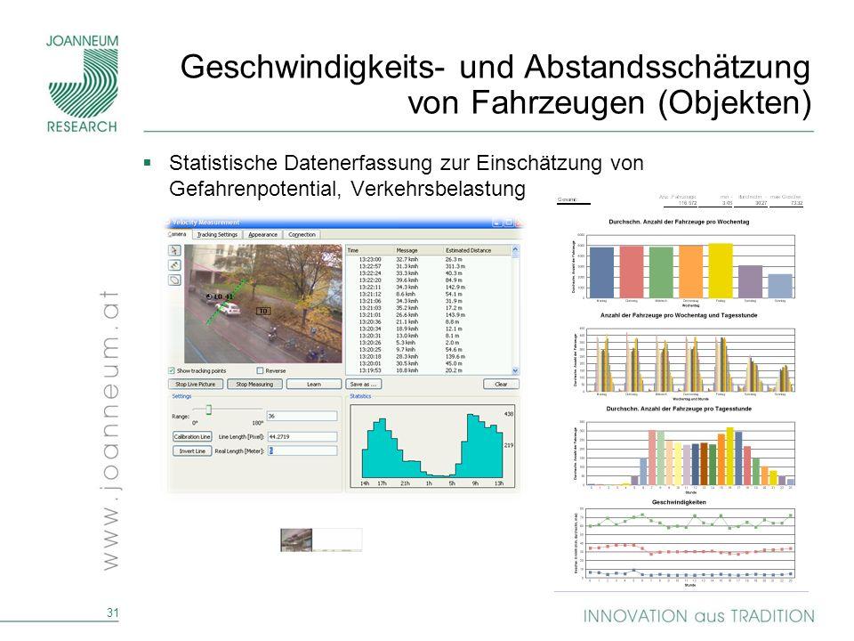 31 Geschwindigkeits- und Abstandsschätzung von Fahrzeugen (Objekten) Statistische Datenerfassung zur Einschätzung von Gefahrenpotential, Verkehrsbelas