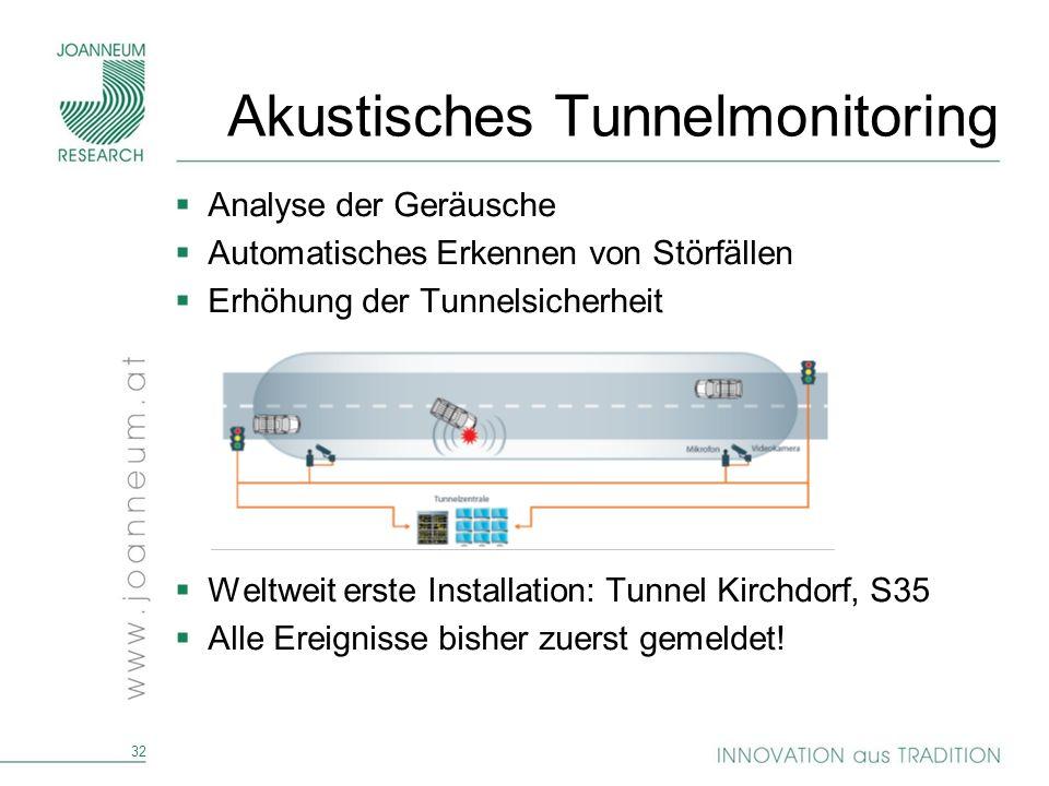 32 Akustisches Tunnelmonitoring Analyse der Geräusche Automatisches Erkennen von Störfällen Erhöhung der Tunnelsicherheit Weltweit erste Installation: