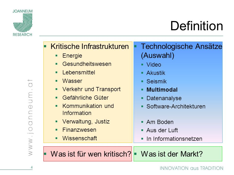 4 Definition Technologische Ansätze (Auswahl) Video Akustik Seismik Multimodal Datenanalyse Software-Architekturen Am Boden Aus der Luft In Informatio