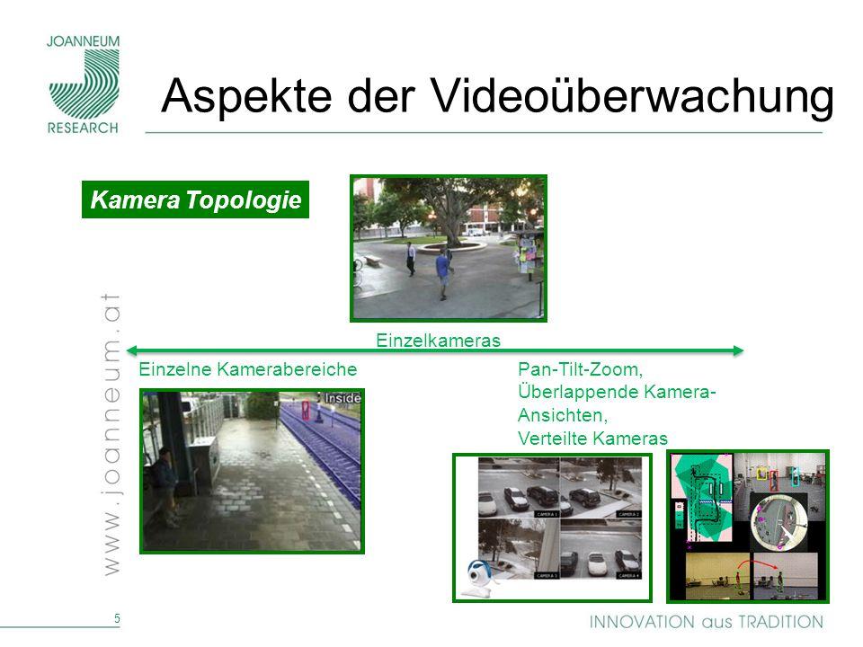5 Kamera Topologie Einzelne KamerabereichePan-Tilt-Zoom, Überlappende Kamera- Ansichten, Verteilte Kameras Einzelkameras Aspekte der Videoüberwachung