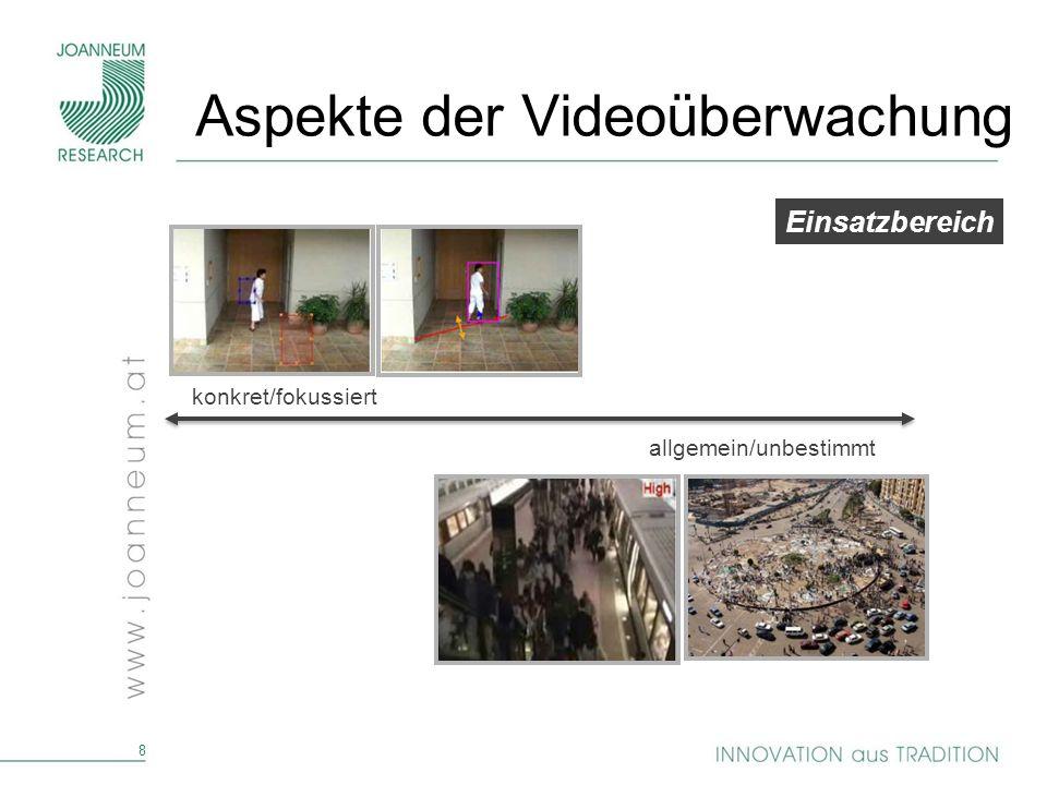 9 Technologiereife In Betrieb/Produkte Technologiestudie Forschung Prototyp Aspekte der Videoüberwachung