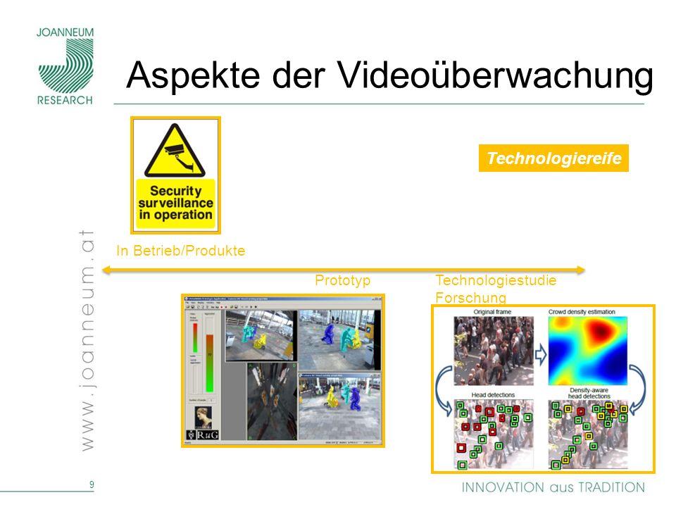 10 WISSENSCHAFT INDUSTRIE BEDARFSTRÄGER viasense Parkplatz Monitoring Erkennung ungewöhnlicher Ereignisse Aspekte der Videoüberwachung