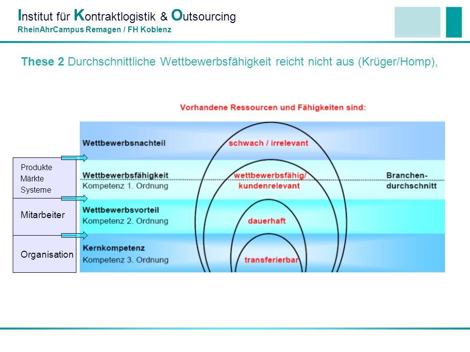 I nstitut für K ontraktlogistik & O utsourcing RheinAhrCampus Remagen / FH Koblenz These 2 Durchschnittliche Wettbewerbsfähigkeit reicht nicht aus (Krüger/Homp), Produkte Märkte Systeme Mitarbeiter Organisation