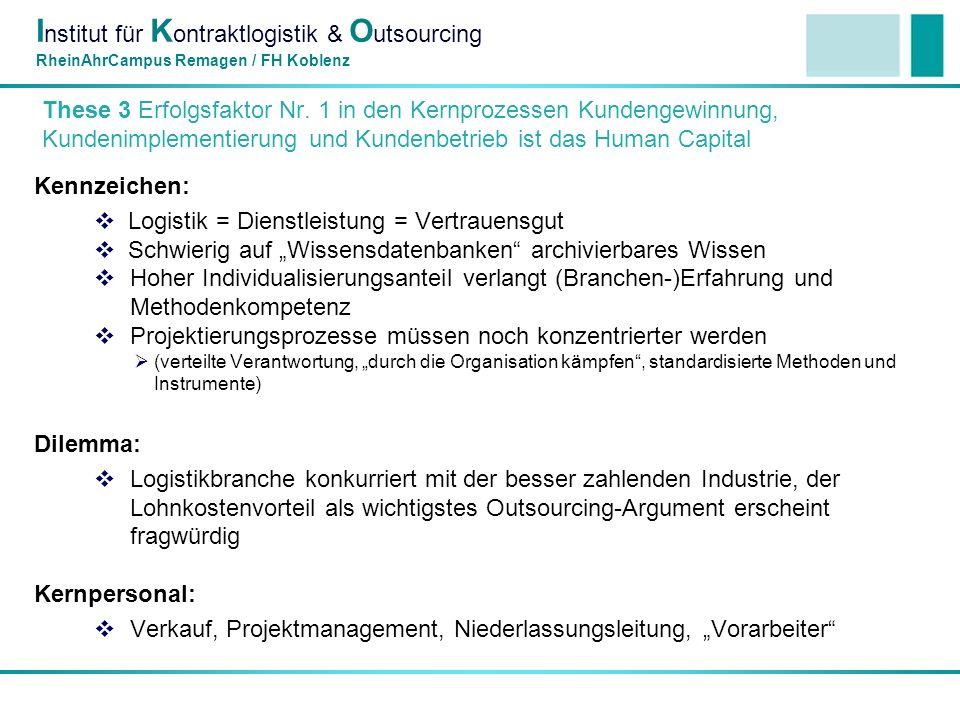 I nstitut für K ontraktlogistik & O utsourcing RheinAhrCampus Remagen / FH Koblenz These 4 Das prinzipielle Geschäftsrisiko liegt eher in der Frage der Qualität als der Quantität der Kunden(-beziehungen) begründet Fragestellung in Industrie und Handel: Werden die angebotenen Produkte auch gekauft und die Kapazitäten ausgelastet.
