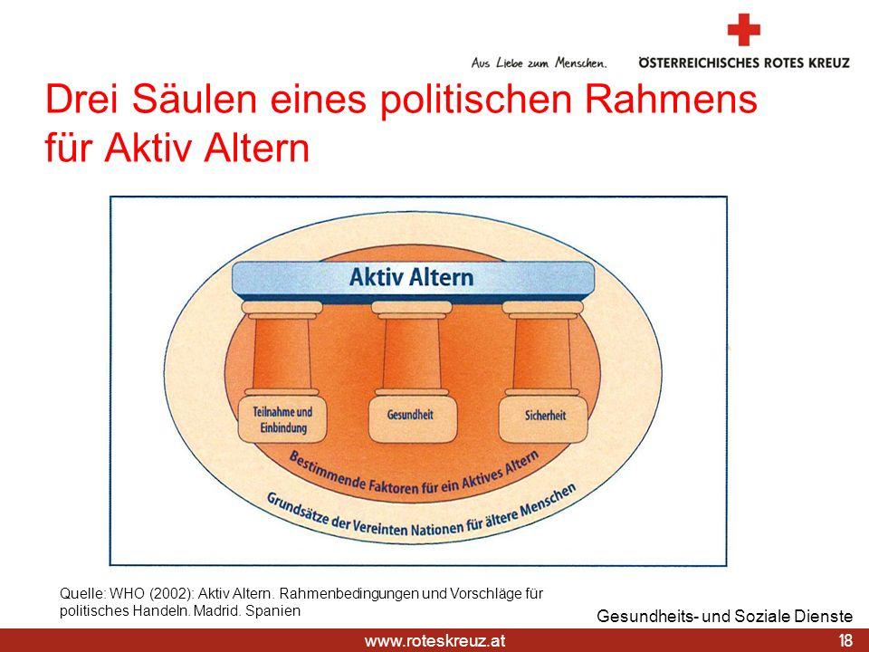 www.roteskreuz.at Drei Säulen eines politischen Rahmens für Aktiv Altern 18 Gesundheits- und Soziale Dienste Quelle: WHO (2002): Aktiv Altern. Rahmenb