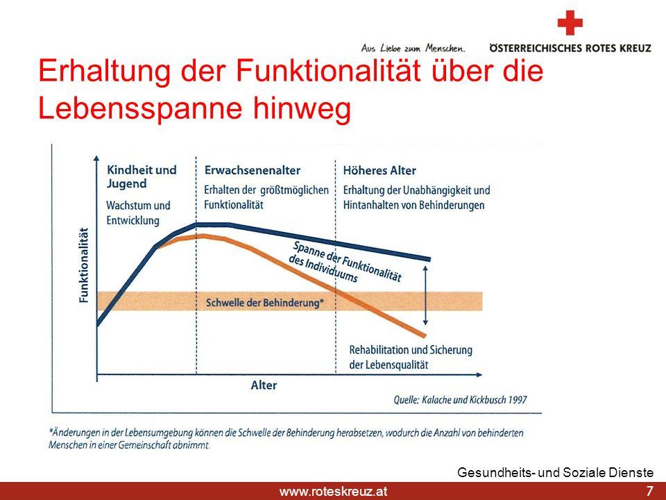 www.roteskreuz.at 7 Gesundheits- und Soziale Dienste Erhaltung der Funktionalität über die Lebensspanne hinweg
