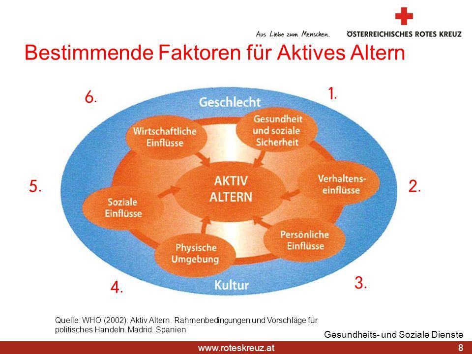 www.roteskreuz.at Bestimmende Faktoren für Aktives Altern 8 Gesundheits- und Soziale Dienste Quelle: WHO (2002): Aktiv Altern. Rahmenbedingungen und V