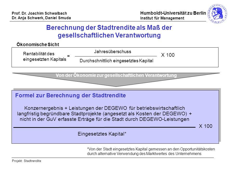 Prof. Dr. Joachim Schwalbach Dr. Anja Schwerk, Daniel Smuda Humboldt-Universität zu Berlin Institut für Management Projekt: Stadtrendite Formel zur Be
