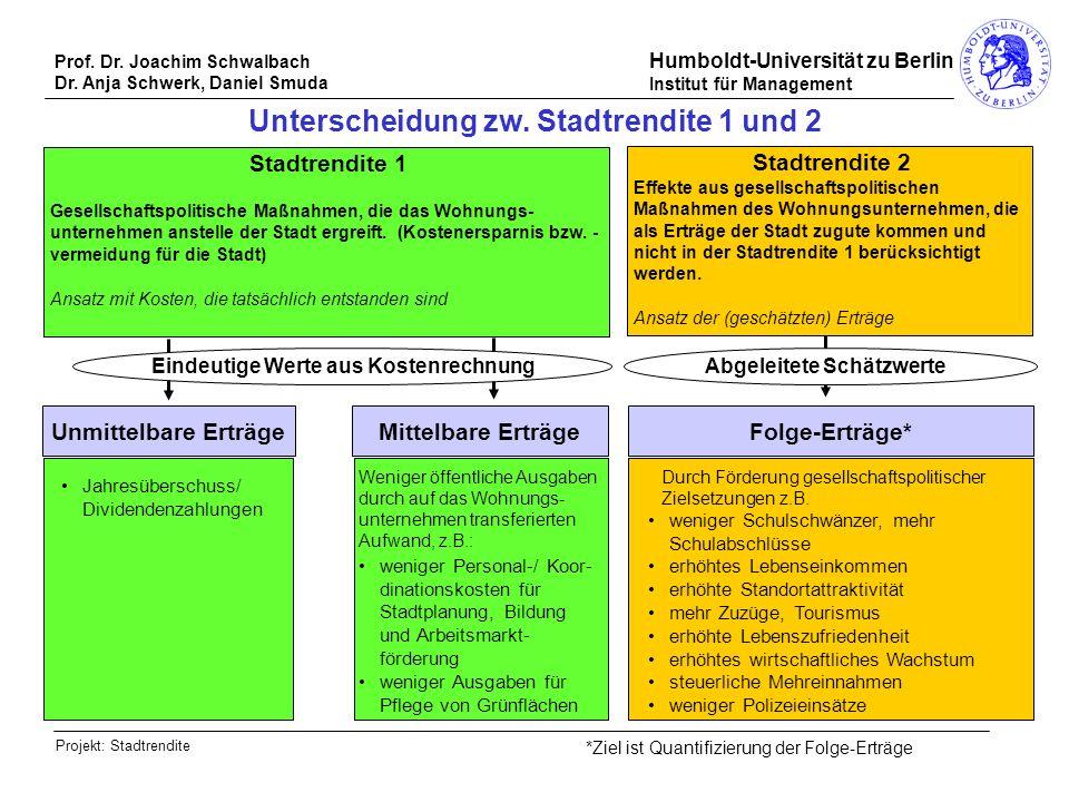 Prof. Dr. Joachim Schwalbach Dr. Anja Schwerk, Daniel Smuda Humboldt-Universität zu Berlin Institut für Management Projekt: Stadtrendite Unterscheidun
