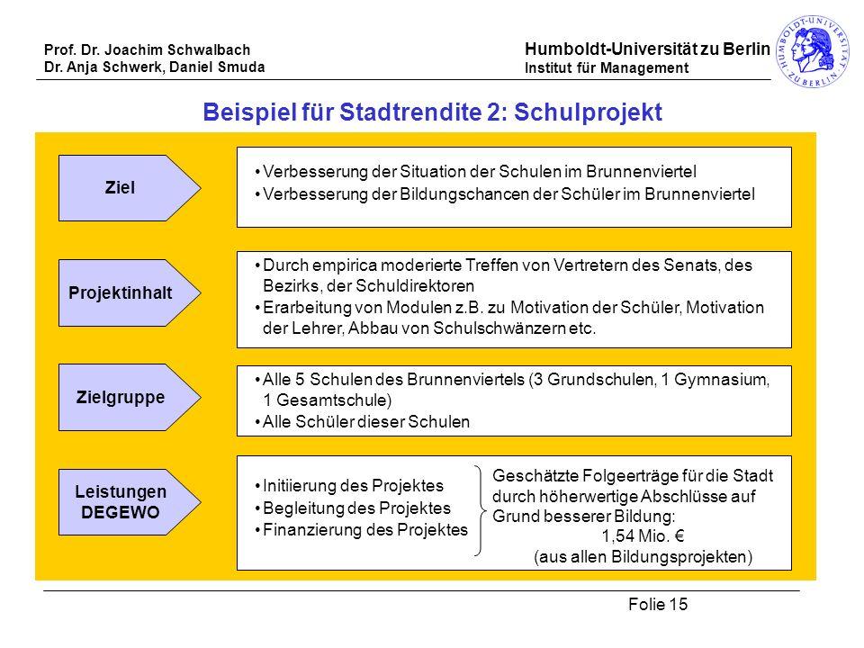 Prof. Dr. Joachim Schwalbach Dr. Anja Schwerk, Daniel Smuda Humboldt-Universität zu Berlin Institut für Management Folie 15 Ziel Projektinhalt Zielgru