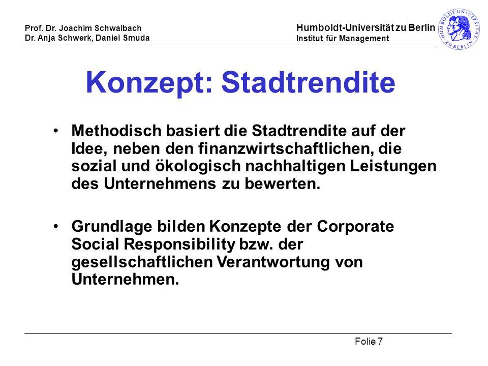 Prof. Dr. Joachim Schwalbach Dr. Anja Schwerk, Daniel Smuda Humboldt-Universität zu Berlin Institut für Management Folie 7 Konzept: Stadtrendite Metho