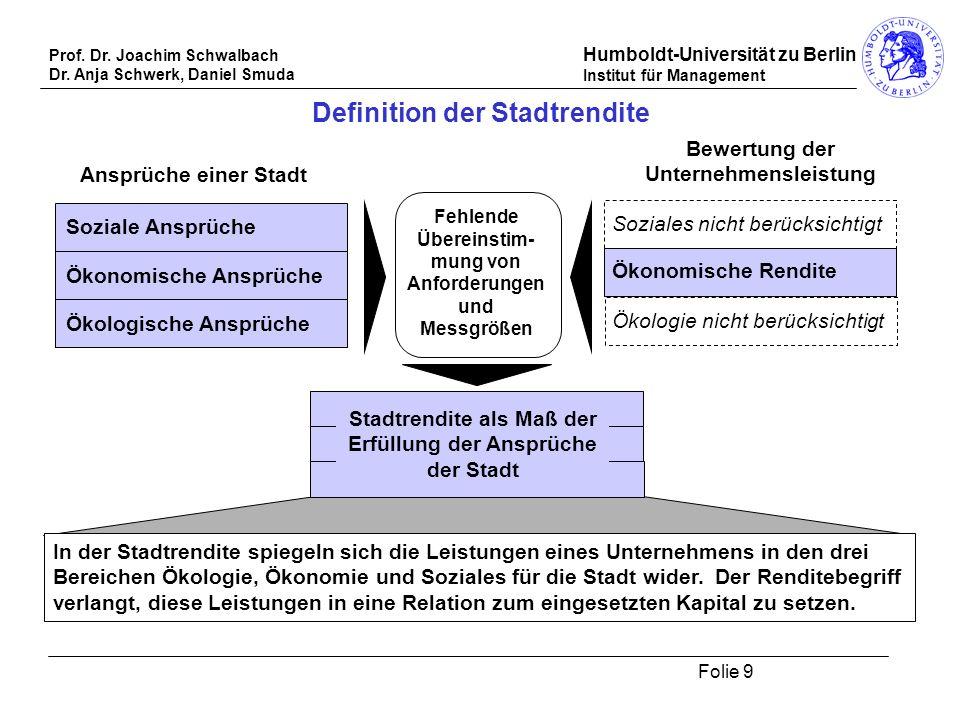 Prof. Dr. Joachim Schwalbach Dr. Anja Schwerk, Daniel Smuda Humboldt-Universität zu Berlin Institut für Management Folie 9 Definition der Stadtrendite