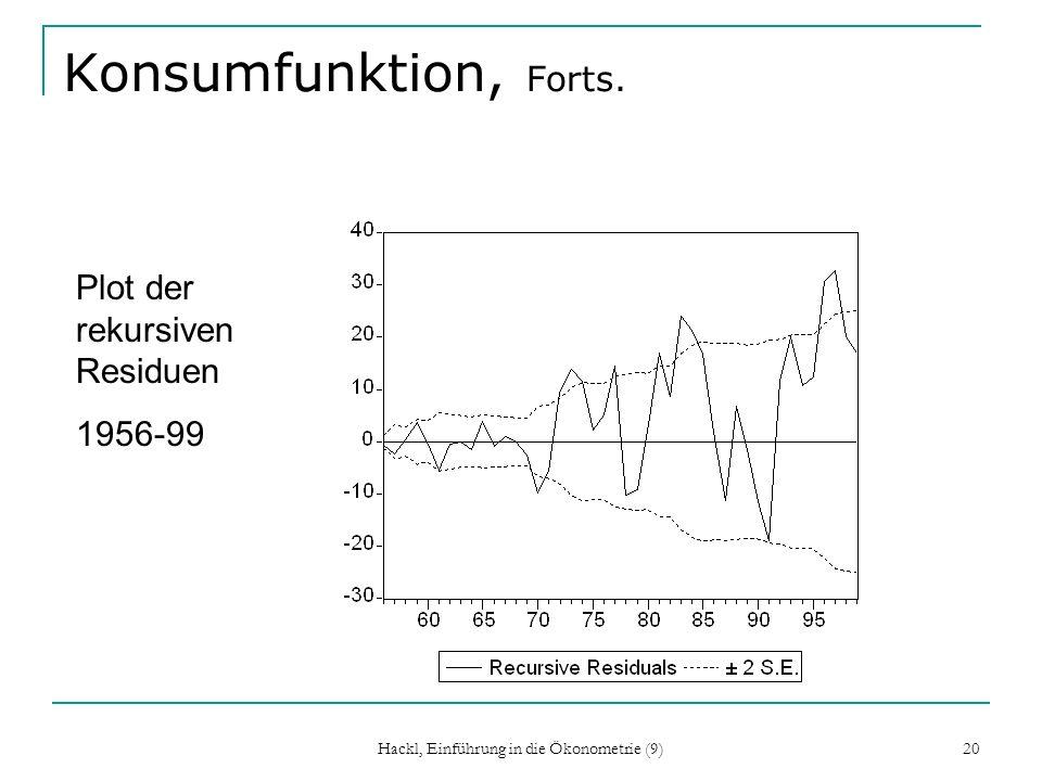Hackl, Einführung in die Ökonometrie (9) 20 Konsumfunktion, Forts. Plot der rekursiven Residuen 1956-99