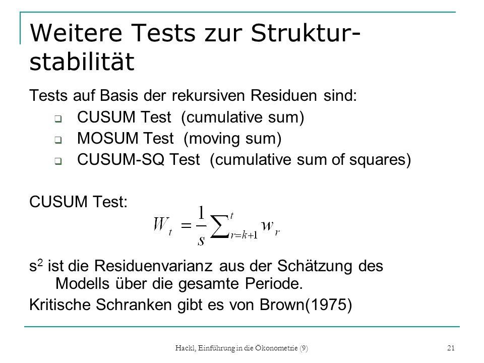 Hackl, Einführung in die Ökonometrie (9) 21 Weitere Tests zur Struktur- stabilität Tests auf Basis der rekursiven Residuen sind: CUSUM Test (cumulative sum) MOSUM Test (moving sum) CUSUM-SQ Test (cumulative sum of squares) CUSUM Test: s 2 ist die Residuenvarianz aus der Schätzung des Modells über die gesamte Periode.