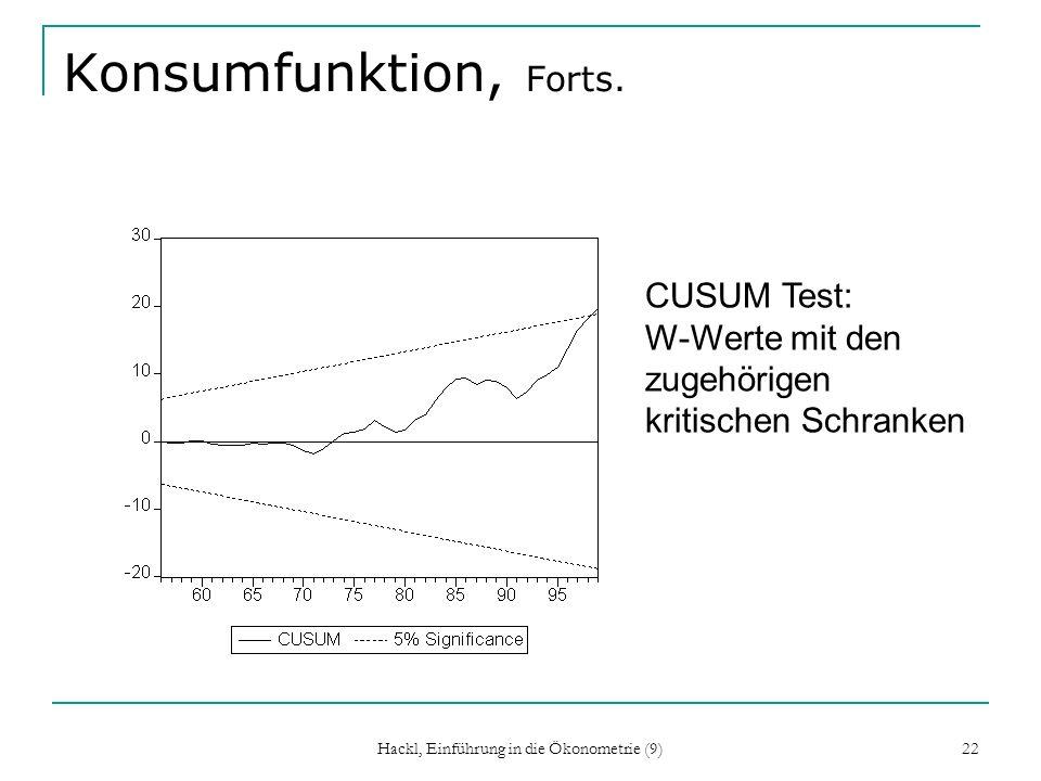 Hackl, Einführung in die Ökonometrie (9) 22 Konsumfunktion, Forts. CUSUM Test: W-Werte mit den zugehörigen kritischen Schranken