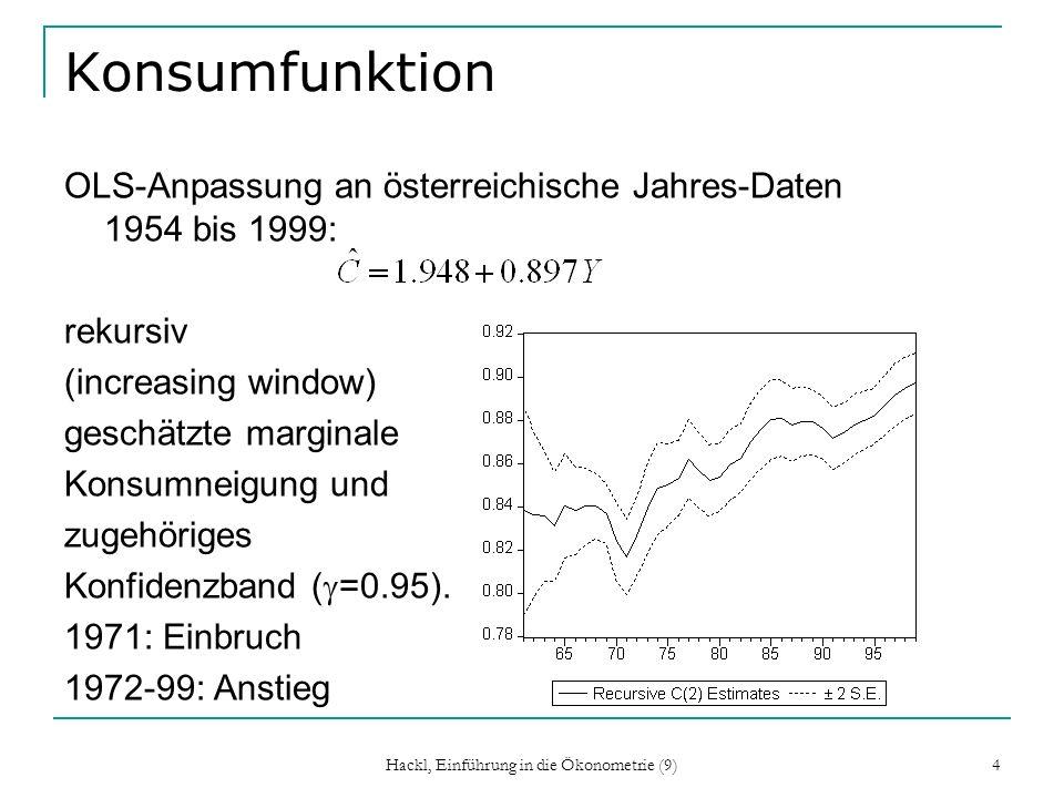 Hackl, Einführung in die Ökonometrie (9) 4 Konsumfunktion OLS-Anpassung an österreichische Jahres-Daten 1954 bis 1999: rekursiv (increasing window) ge