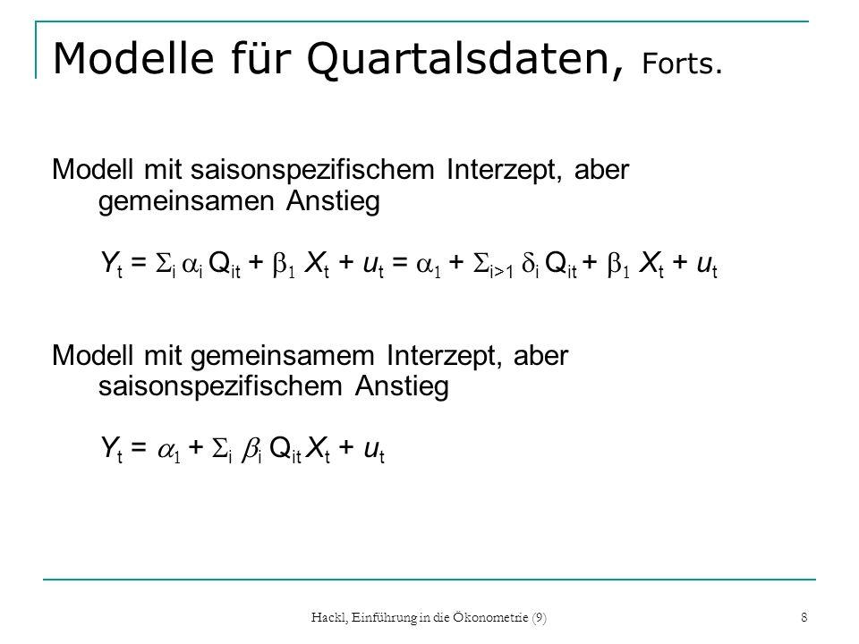 Hackl, Einführung in die Ökonometrie (9) 8 Modelle für Quartalsdaten, Forts. Modell mit saisonspezifischem Interzept, aber gemeinsamen Anstieg Y t = i