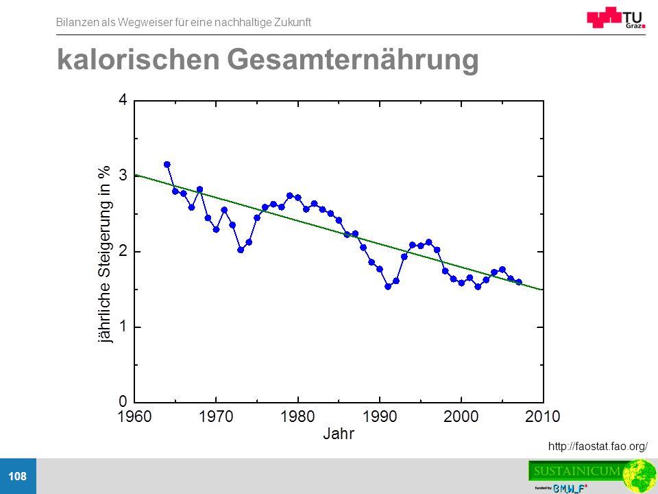 Bilanzen als Wegweiser für eine nachhaltige Zukunft 108 kalorischen Gesamternährung http://faostat.fao.org/