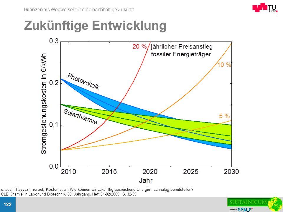 Bilanzen als Wegweiser für eine nachhaltige Zukunft 122 Zukünftige Entwicklung s. auch: Fayyaz, Frenzel, Köster, et al.: Wie können wir zukünftig ausr