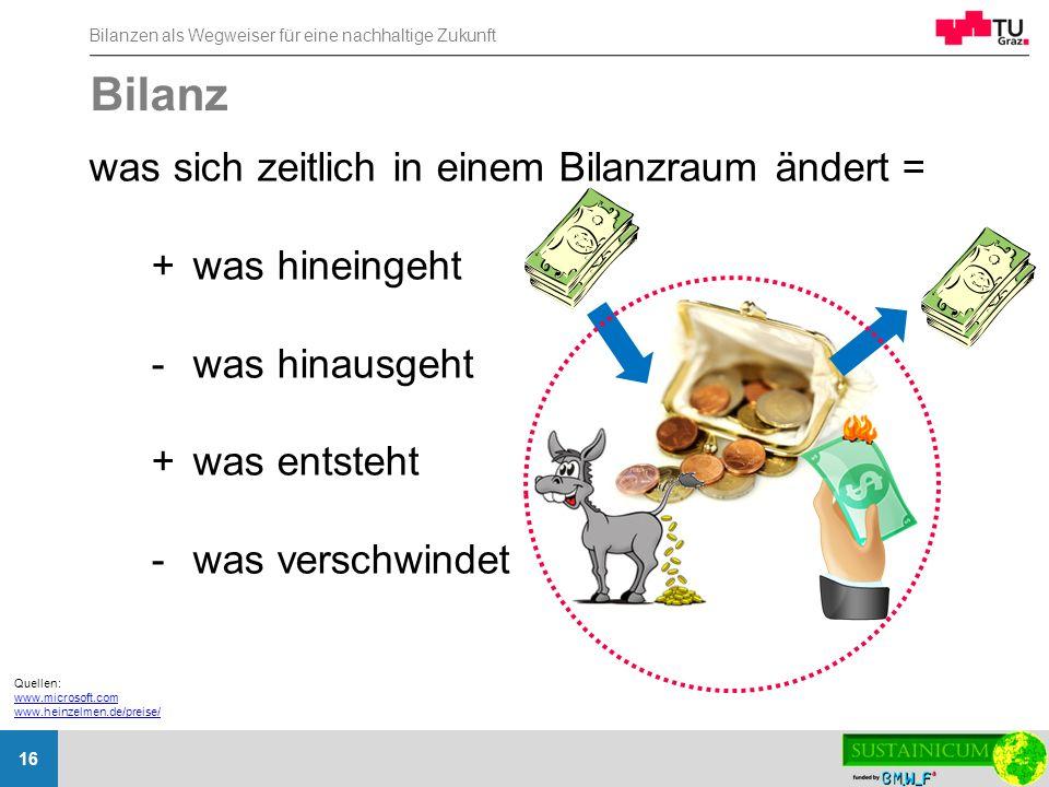 Bilanzen als Wegweiser für eine nachhaltige Zukunft 16 Bilanz was sich zeitlich in einem Bilanzraum ändert = +was hineingeht -was hinausgeht +was ents