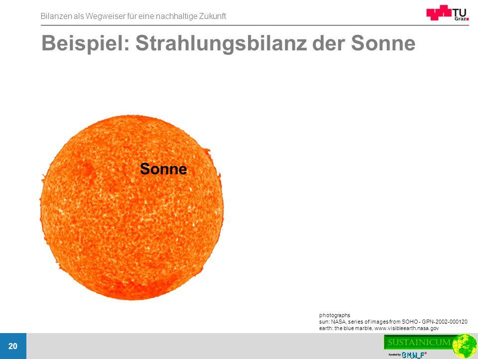 Bilanzen als Wegweiser für eine nachhaltige Zukunft 20 Beispiel: Strahlungsbilanz der Sonne Sonne photographs sun: NASA, series of images from SOHO -
