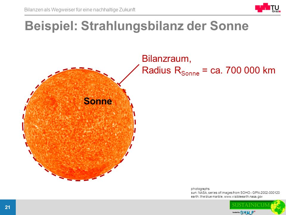 Bilanzen als Wegweiser für eine nachhaltige Zukunft 21 Beispiel: Strahlungsbilanz der Sonne Sonne Bilanzraum, Radius R Sonne = ca. 700 000 km photogra