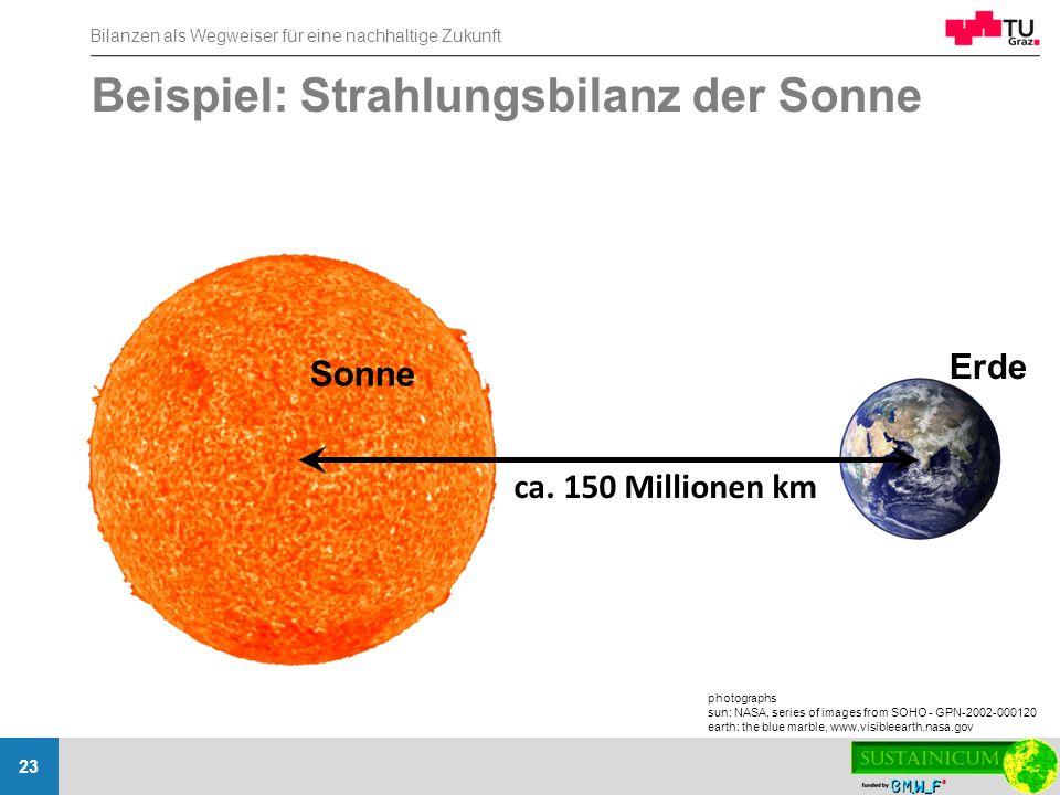 Bilanzen als Wegweiser für eine nachhaltige Zukunft 23 Beispiel: Strahlungsbilanz der Sonne Sonne Erde ca. 150 Millionen km photographs sun: NASA, ser