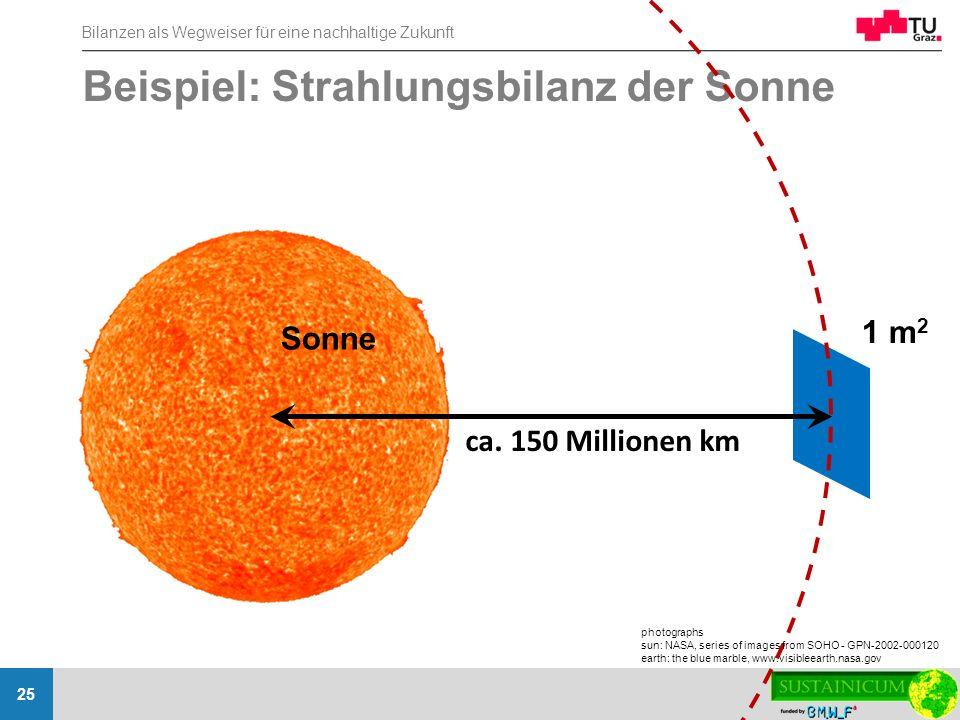 Bilanzen als Wegweiser für eine nachhaltige Zukunft 25 Beispiel: Strahlungsbilanz der Sonne Sonne ca. 150 Millionen km 1 m 2 photographs sun: NASA, se