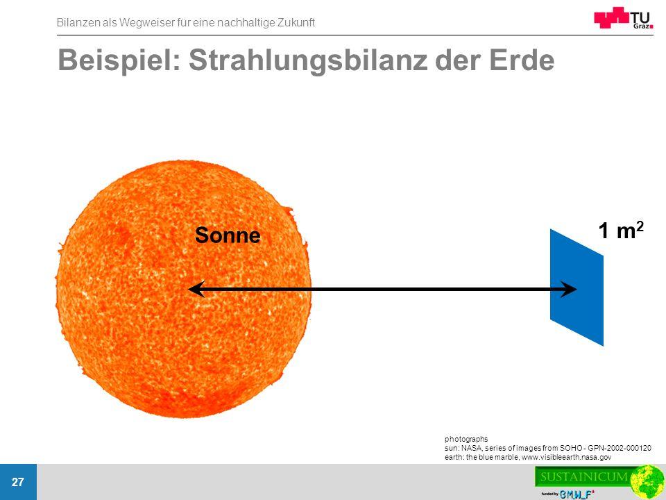 Bilanzen als Wegweiser für eine nachhaltige Zukunft 27 Beispiel: Strahlungsbilanz der Erde Sonne 1 m 2 photographs sun: NASA, series of images from SO