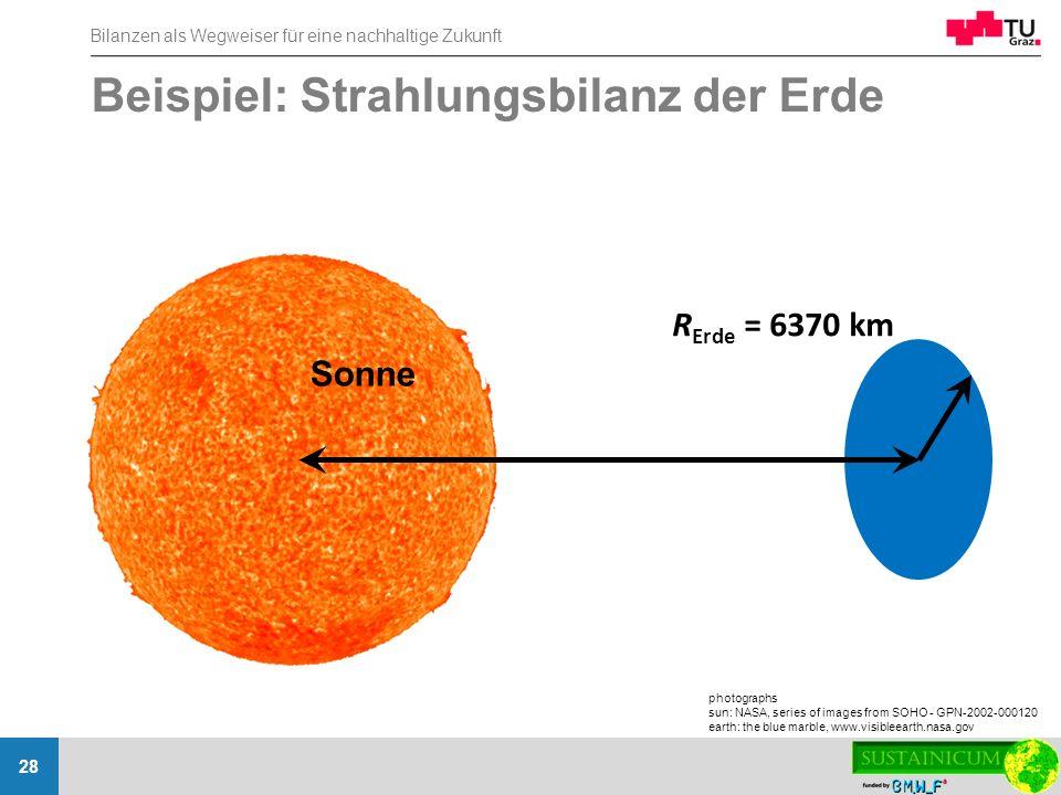Bilanzen als Wegweiser für eine nachhaltige Zukunft 28 Beispiel: Strahlungsbilanz der Erde Sonne R Erde = 6370 km photographs sun: NASA, series of ima