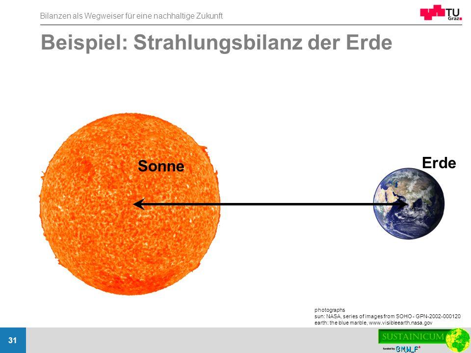 Bilanzen als Wegweiser für eine nachhaltige Zukunft 31 Beispiel: Strahlungsbilanz der Erde Sonne Erde photographs sun: NASA, series of images from SOH