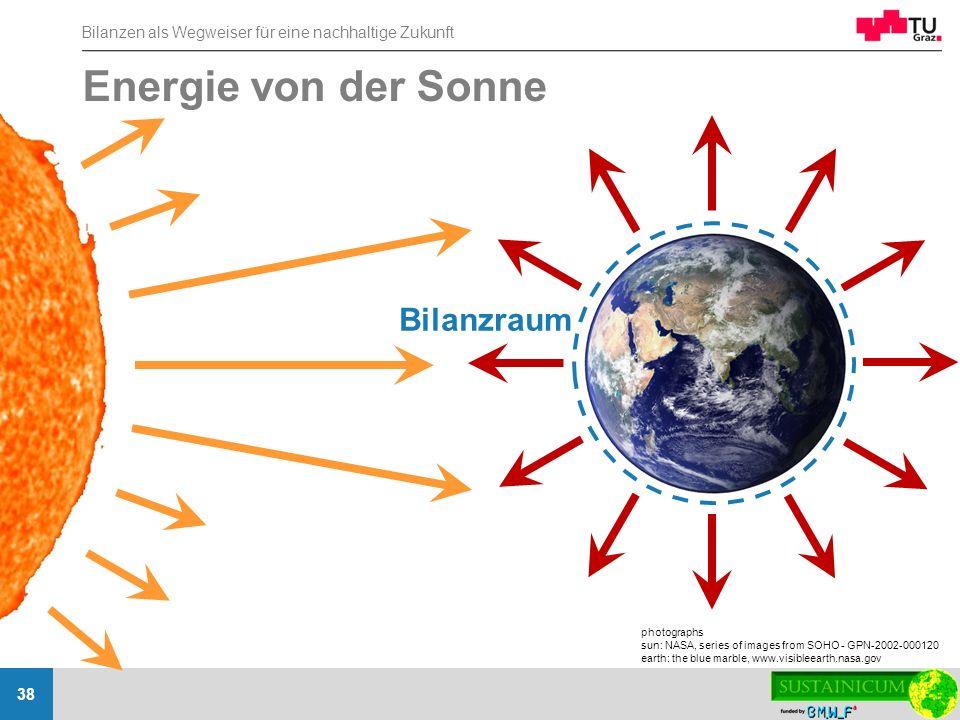 Bilanzen als Wegweiser für eine nachhaltige Zukunft 38 Energie von der Sonne photographs sun: NASA, series of images from SOHO - GPN-2002-000120 earth